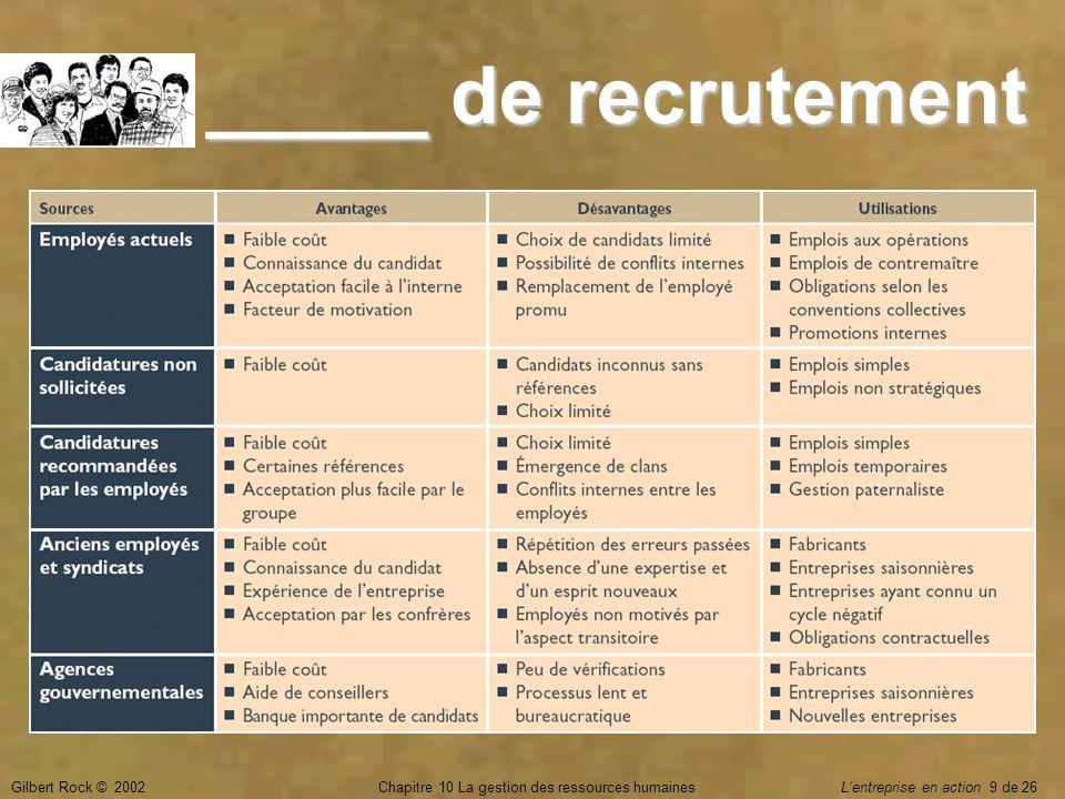 Gilbert Rock © 2002Chapitre 10 La gestion des ressources humaines Lentreprise en action 9 de 26 _____ de recrutement