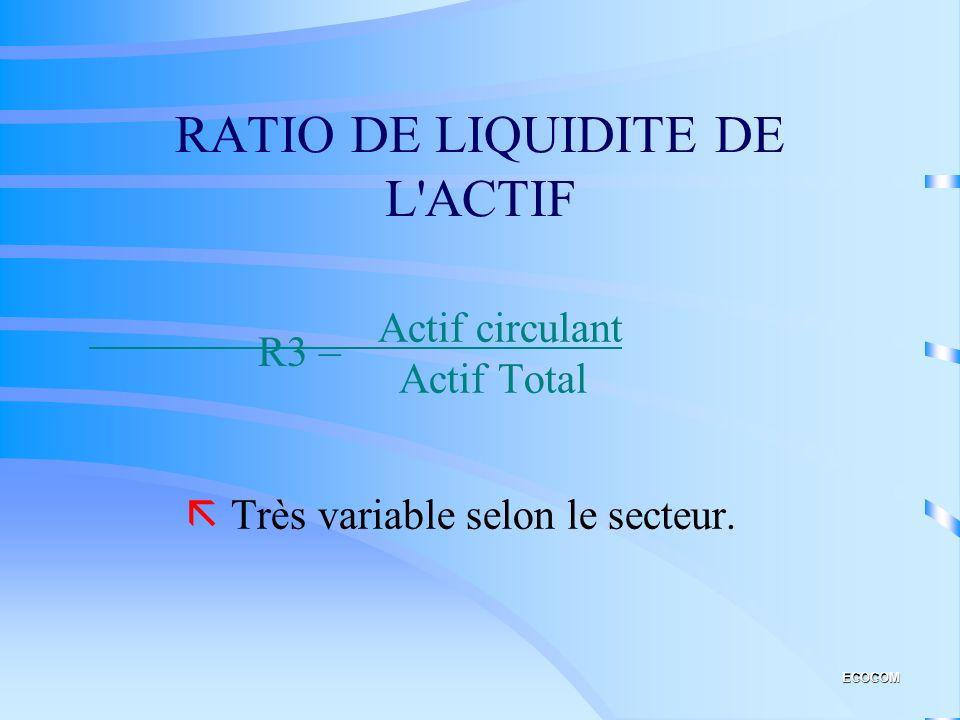 RATIO D 'INDEPENDANCE FINANCIERE Capitaux propres Capitaux permanents ã Il doit être supérieur à 0,5. ECOCOM R2 =