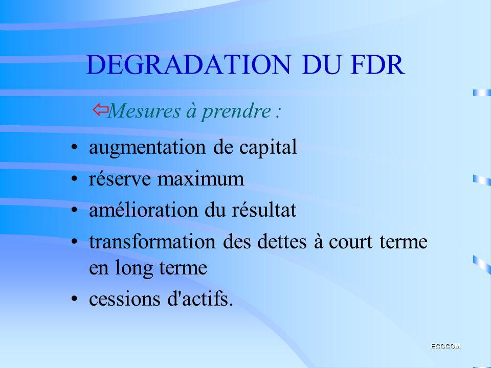LE FONDS DE ROULEMENT FDR = BFR + T Actif immobilisé Capitaux permanents - FDR Actif circulant ECOCOM R5 = FDR =