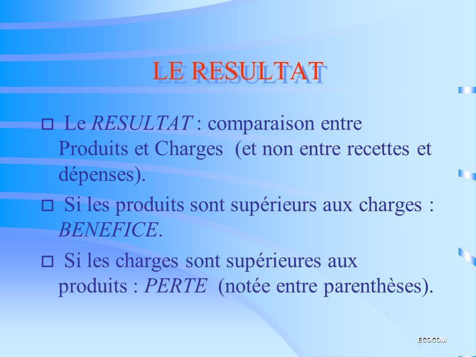 LE RESULTAT o Le RESULTAT : comparaison entre Produits et Charges (et non entre recettes et dépenses).