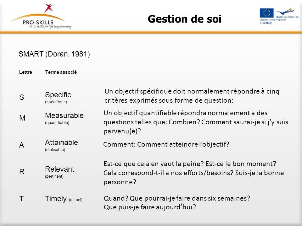 Gestion de soi SMART (Doran, 1981) LettreTerme associé S Specific (spécifique) M Measurable (quantifiable) A Attainable (réalisable) R Relevant (perti