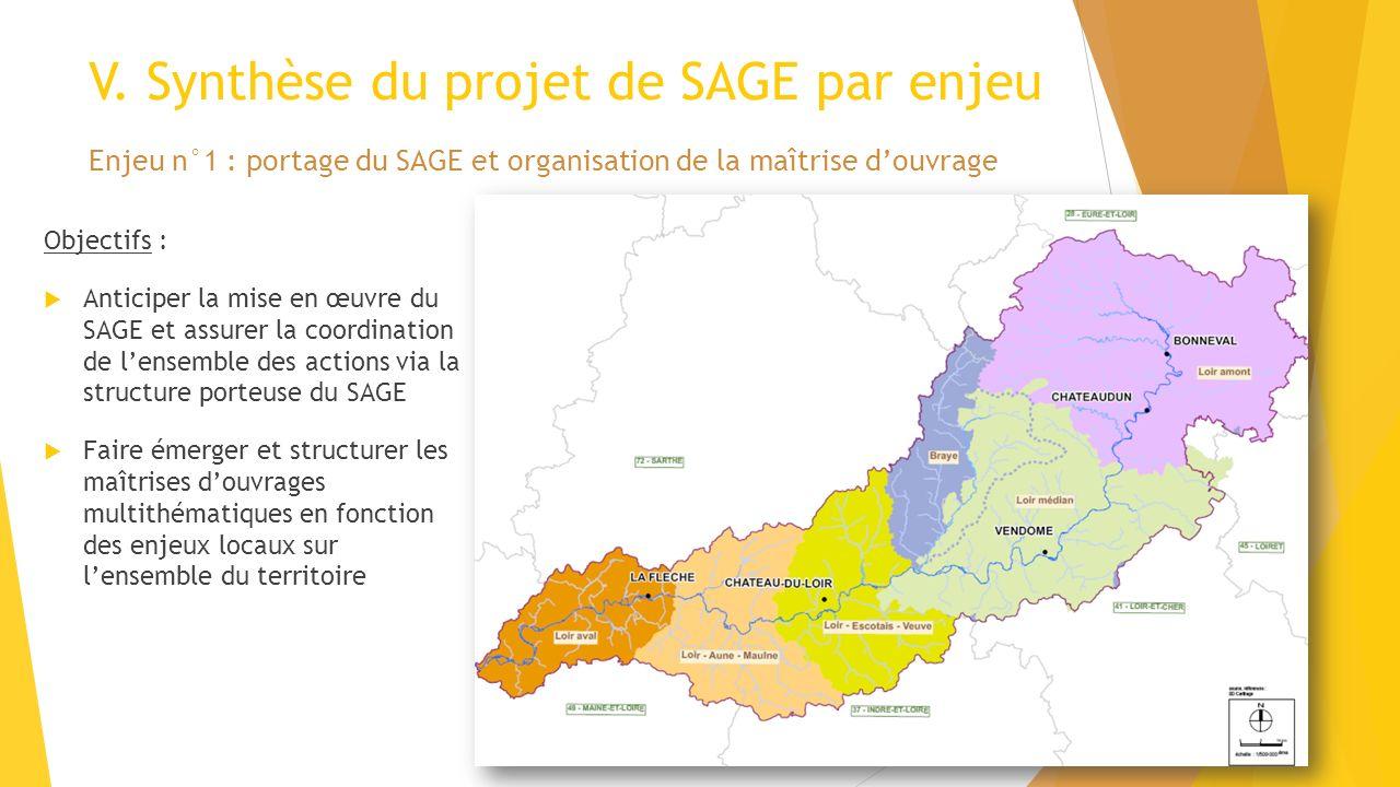 V. Synthèse du projet de SAGE par enjeu Enjeu n°1 : portage du SAGE et organisation de la maîtrise douvrage Objectifs : Anticiper la mise en œuvre du