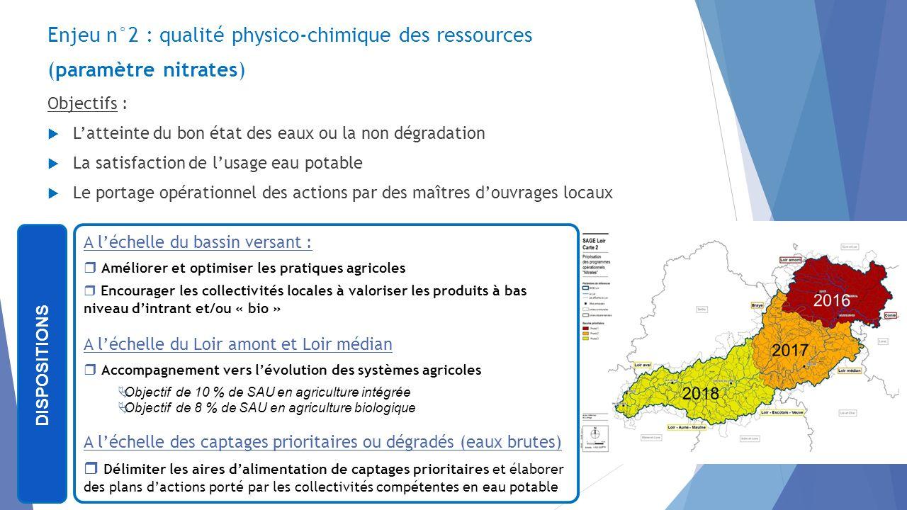Enjeu n°2 : qualité physico-chimique des ressources (paramètre nitrates) Objectifs : Latteinte du bon état des eaux ou la non dégradation La satisfact