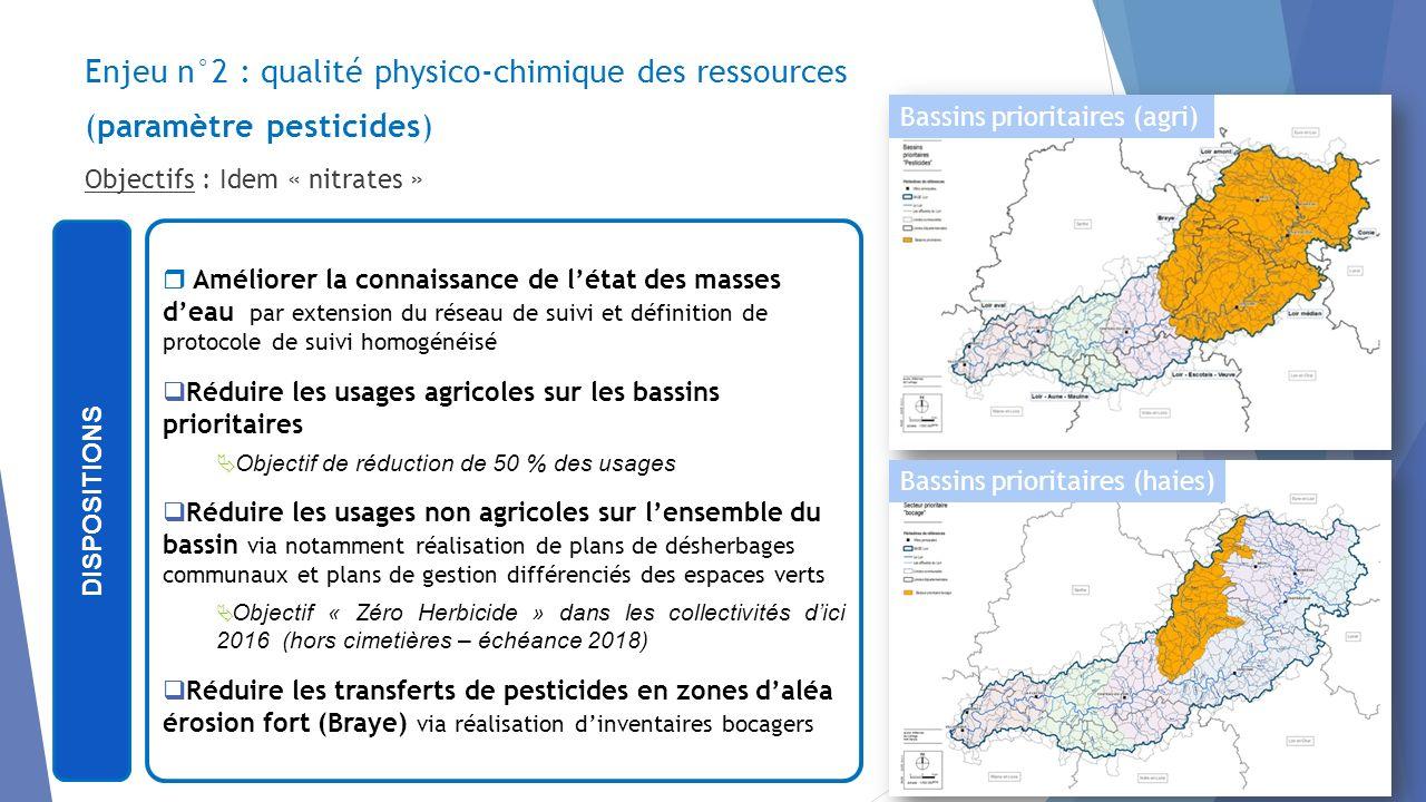 Enjeu n°2 : qualité physico-chimique des ressources (paramètre pesticides) Objectifs : Idem « nitrates » DISPOSITIONS Améliorer la connaissance de lét