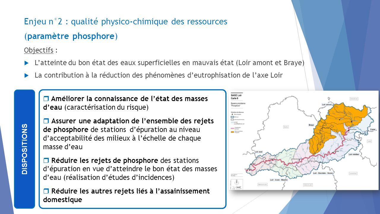 Enjeu n°2 : qualité physico-chimique des ressources (paramètre phosphore) Objectifs : Latteinte du bon état des eaux superficielles en mauvais état (L