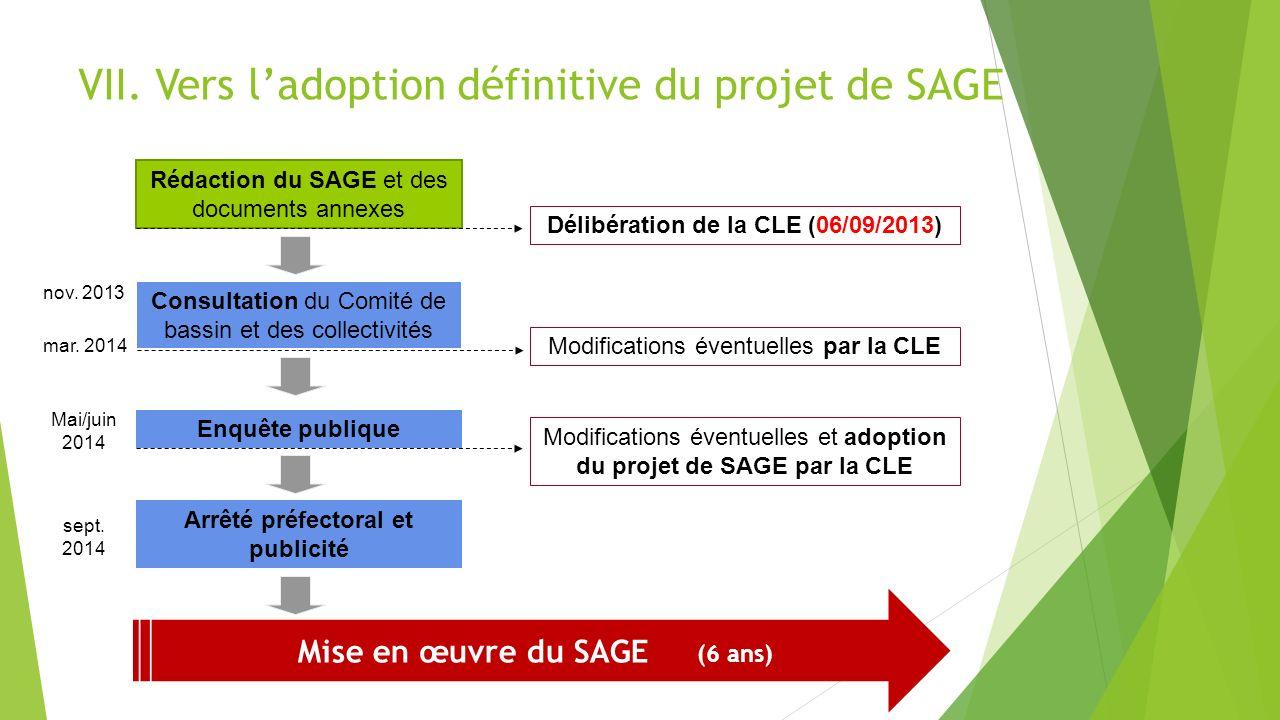 VII. Vers ladoption définitive du projet de SAGE Rédaction du SAGE et des documents annexes Consultation du Comité de bassin et des collectivités Enqu