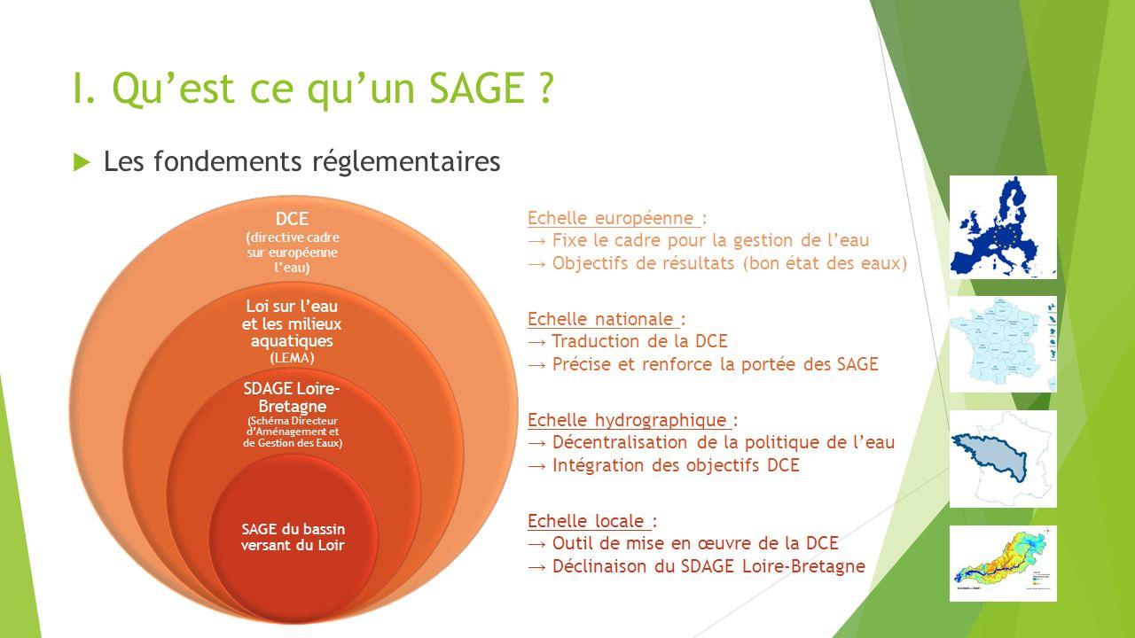 I. Quest ce quun SAGE ? Les fondements réglementaires DCE (directive cadre sur européenne leau) Loi sur leau et les milieux aquatiques (LEMA) SDAGE Lo