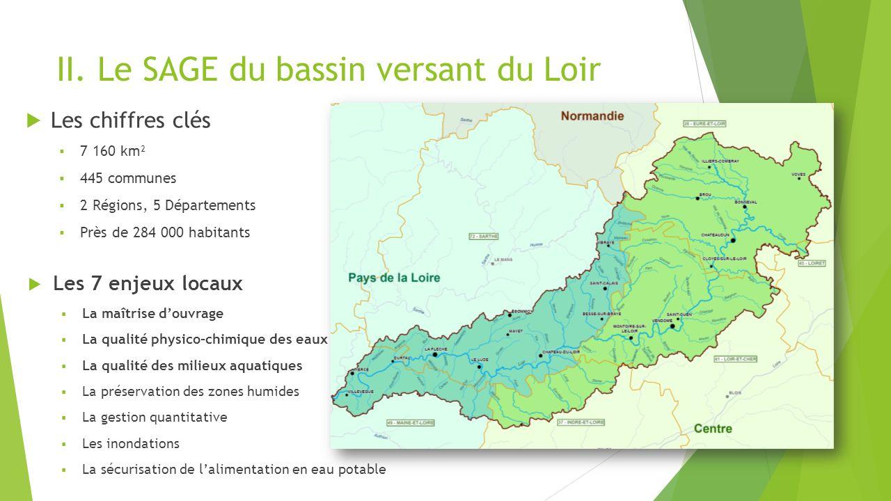 II. Le SAGE du bassin versant du Loir Les chiffres clés 7 160 km² 445 communes 2 Régions, 5 Départements Près de 284 000 habitants Les 7 enjeux locaux