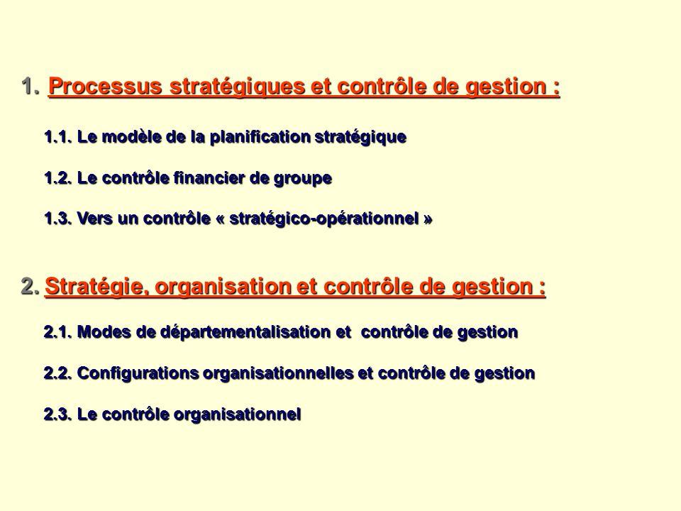 1. Processus stratégiques et contrôle de gestion : 1.1. Le modèle de la planification stratégique 1.2. Le contrôle financier de groupe 1.2. Le contrôl