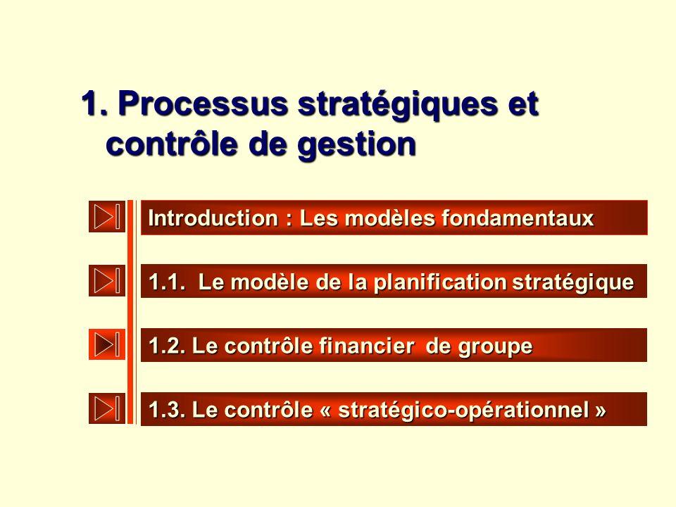 1. Processus stratégiques et contrôle de gestion 1.1. Le modèle de la planification stratégique 1.2. Le contrôle financier de groupe 1.3. Le contrôle