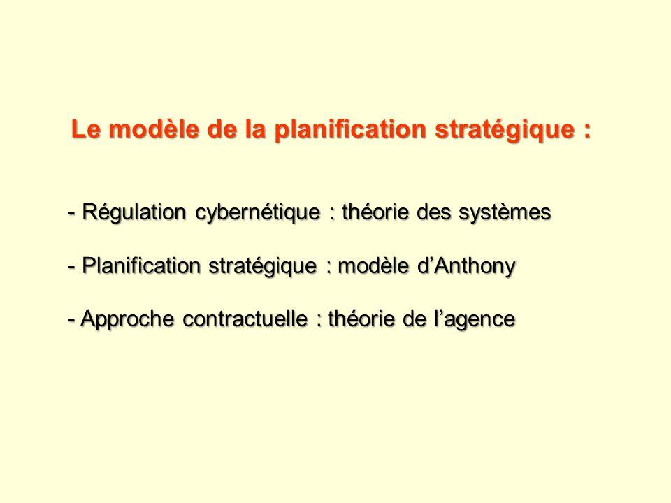 Le modèle de la planification stratégique : - Régulation cybernétique : théorie des systèmes - Planification stratégique : modèle dAnthony - Approche