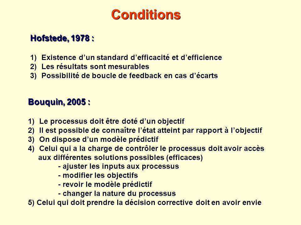 Bouquin, 2005 : 1)Le processus doit être doté dun objectif 2)Il est possible de connaître létat atteint par rapport à lobjectif 3)On dispose dun modèl