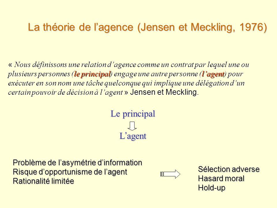 La théorie de lagence (Jensen et Meckling, 1976) « Nous définissons une relation dagence comme un contrat par lequel une ou plusieurs personnes (le pr