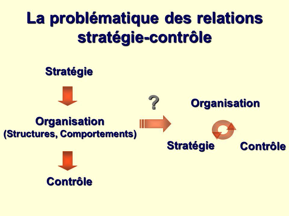 Planification stratégique Contrôle financier Contrôle stratégico- opérationnel Modèles stratégique LCAG, Planification (Ansoff) Modèles de portefeuille (BCG, Mc Kinsey,..) Chaîne de valeur et avantage concurrentiel (Porter) RBW (Barney,…) KBW (Grant) Capacités dynamiques (Teece) Paradigmes organisationnels Régulation cybernétique Théorie de lagence Apprentissage organisationnel Processus stratégiques La mise en œuvre et le contrôle des stratégies délibérées La formation des stratégies émergentes Objet du contrôle Les centres de responsabilité Les processus Auteurs représentatifs R.