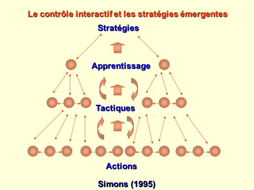 Stratégies Apprentissage Tactiques Actions Le contrôle interactif et les stratégies émergentes Simons (1995)
