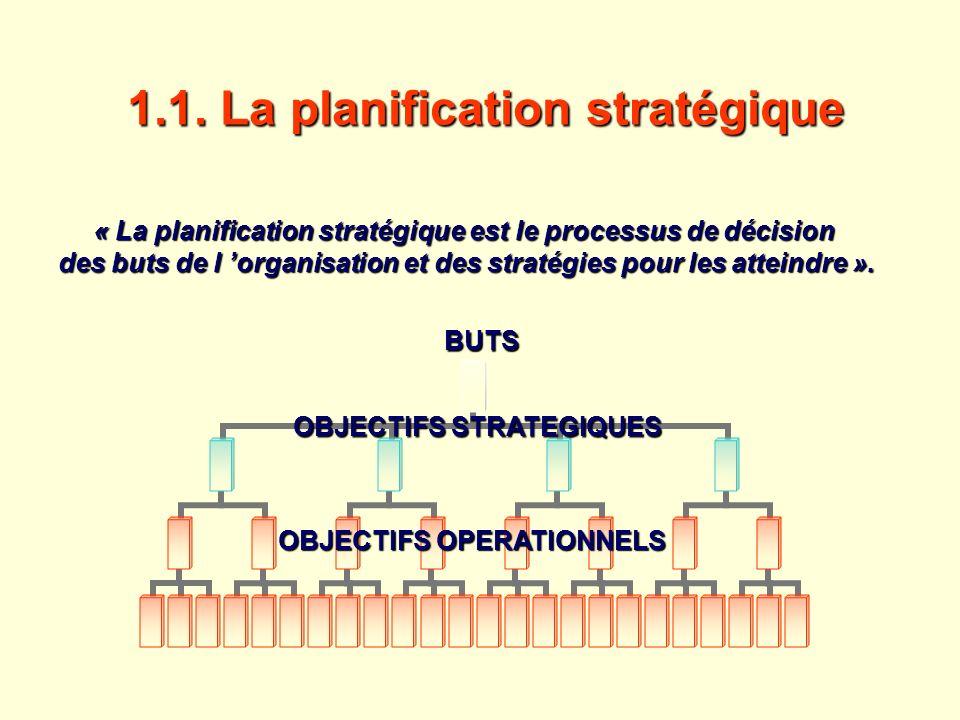 « La planification stratégique est le processus de décision des buts de l organisation et des stratégies pour les atteindre ». 1.1. La planification s
