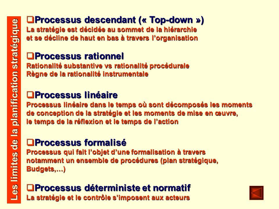 Les limites de la planification stratégique Processus descendant (« Top-down ») Processus descendant (« Top-down ») La stratégie est décidée au sommet