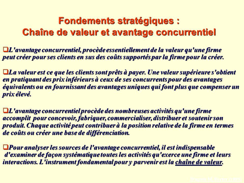 L'avantage concurrentiel, procède essentiellement de la valeur qu'une firme L'avantage concurrentiel, procède essentiellement de la valeur qu'une firm