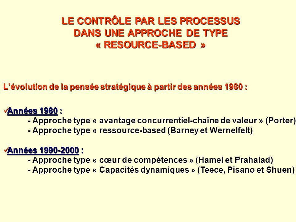 Années 1980 : Années 1980 : - Approche type « avantage concurrentiel-chaîne de valeur » (Porter) - Approche type « ressource-based (Barney et Wernelfe