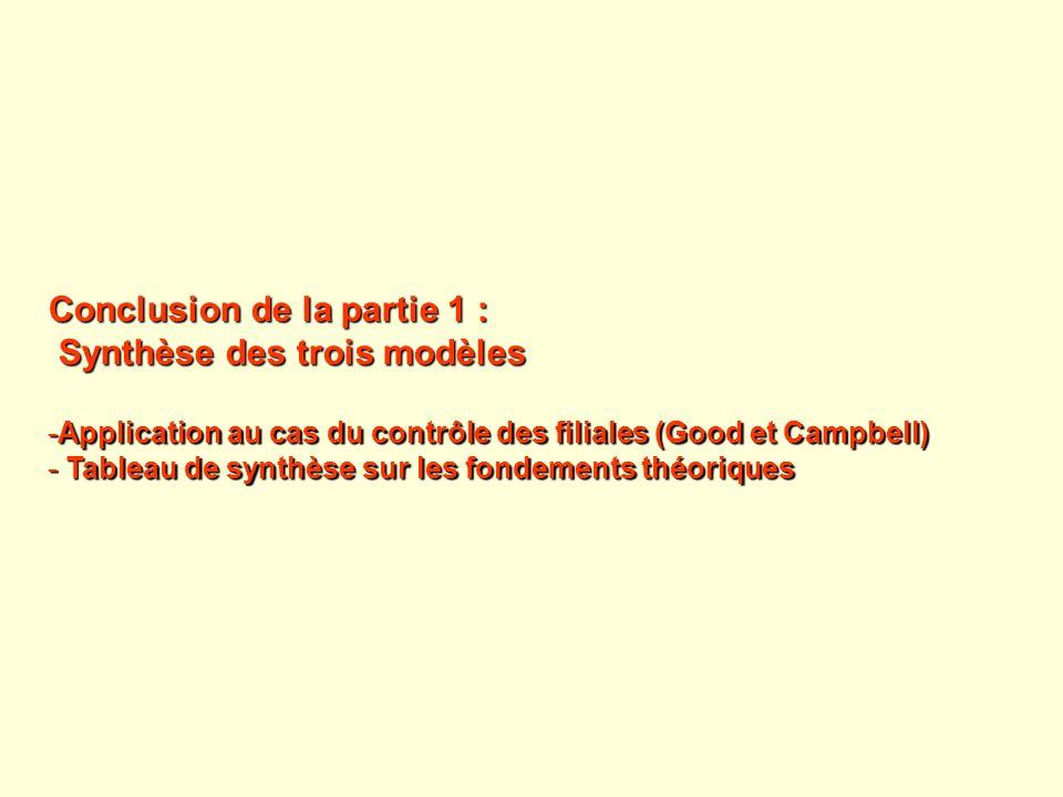Conclusion de la partie 1 : Synthèse des trois modèles Synthèse des trois modèles -Application au cas du contrôle des filiales (Good et Campbell) - Ta