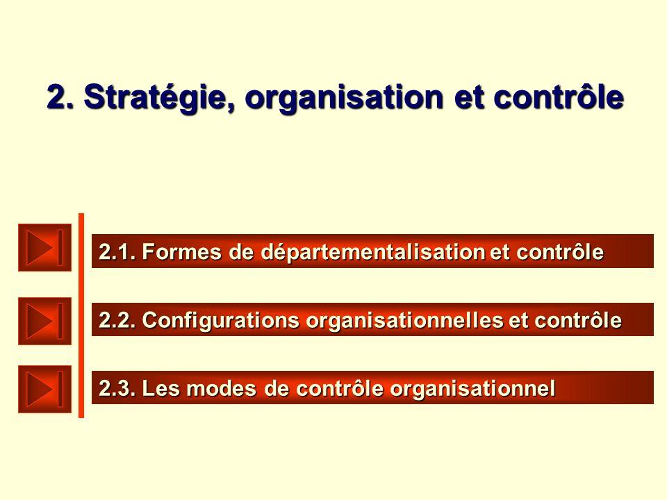 2. Stratégie, organisation et contrôle 2.1. Formes de départementalisation et contrôle 2.2. Configurations organisationnelles et contrôle 2.3. Les mod