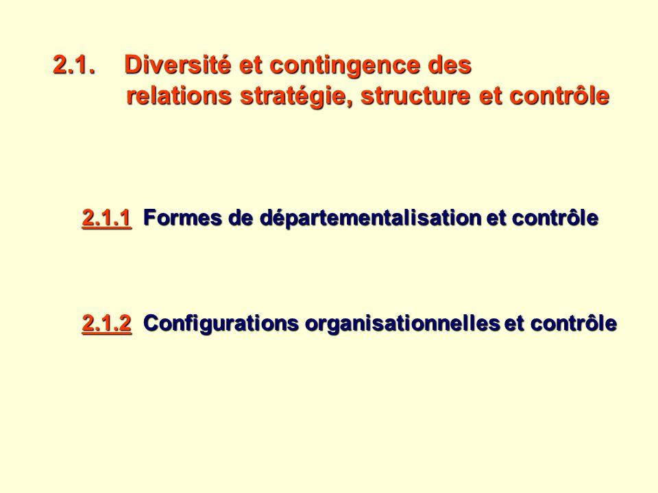 2.1. Diversité et contingence des relations stratégie, structure et contrôle 2.1. Diversité et contingence des relations stratégie, structure et contr
