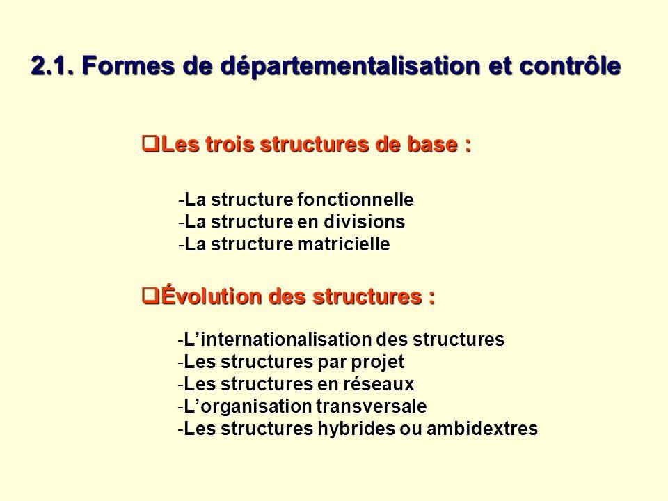 2.1. Formes de départementalisation et contrôle Les trois structures de base : Les trois structures de base : -La structure fonctionnelle -La structur