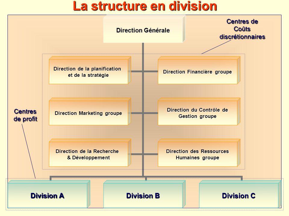 La structure en division Direction Générale Division A Division B Division C Direction de la planification et de la stratégie Direction Financière gro