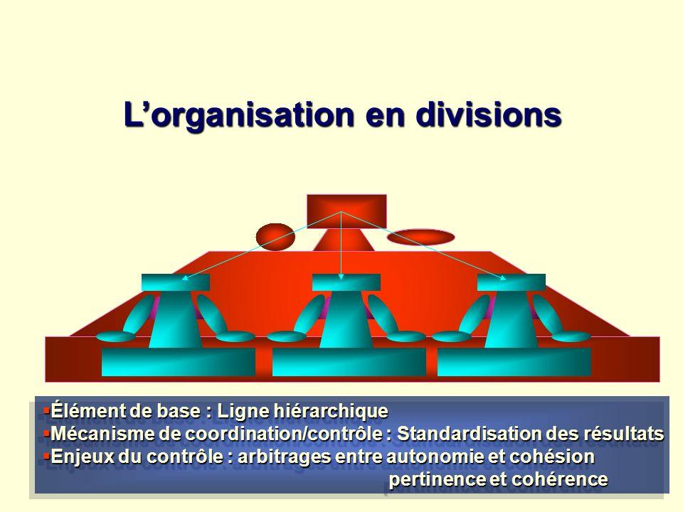 Lorganisation en divisions Élément de base : Ligne hiérarchique Élément de base : Ligne hiérarchique Mécanisme de coordination/contrôle : Standardisat