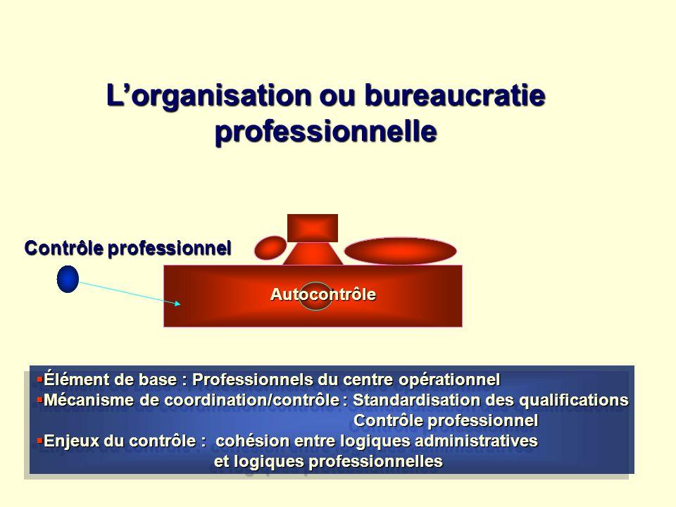 Lorganisation ou bureaucratie professionnelle Élément de base : Professionnels du centre opérationnel Élément de base : Professionnels du centre opéra