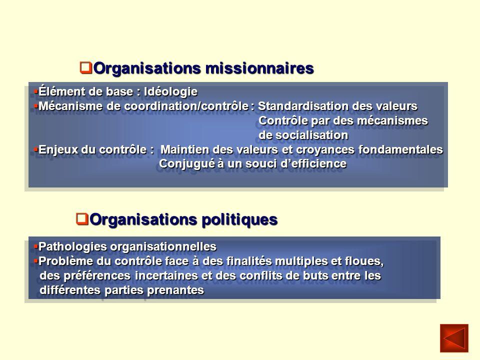 Organisations missionnaires Organisations missionnaires Élément de base : Idéologie Élément de base : Idéologie Mécanisme de coordination/contrôle : S