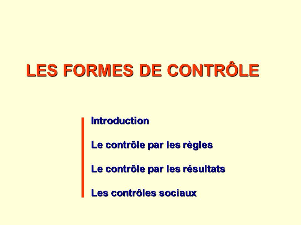 LES FORMES DE CONTRÔLE Introduction Le contrôle par les règles Le contrôle par les résultats Les contrôles sociaux