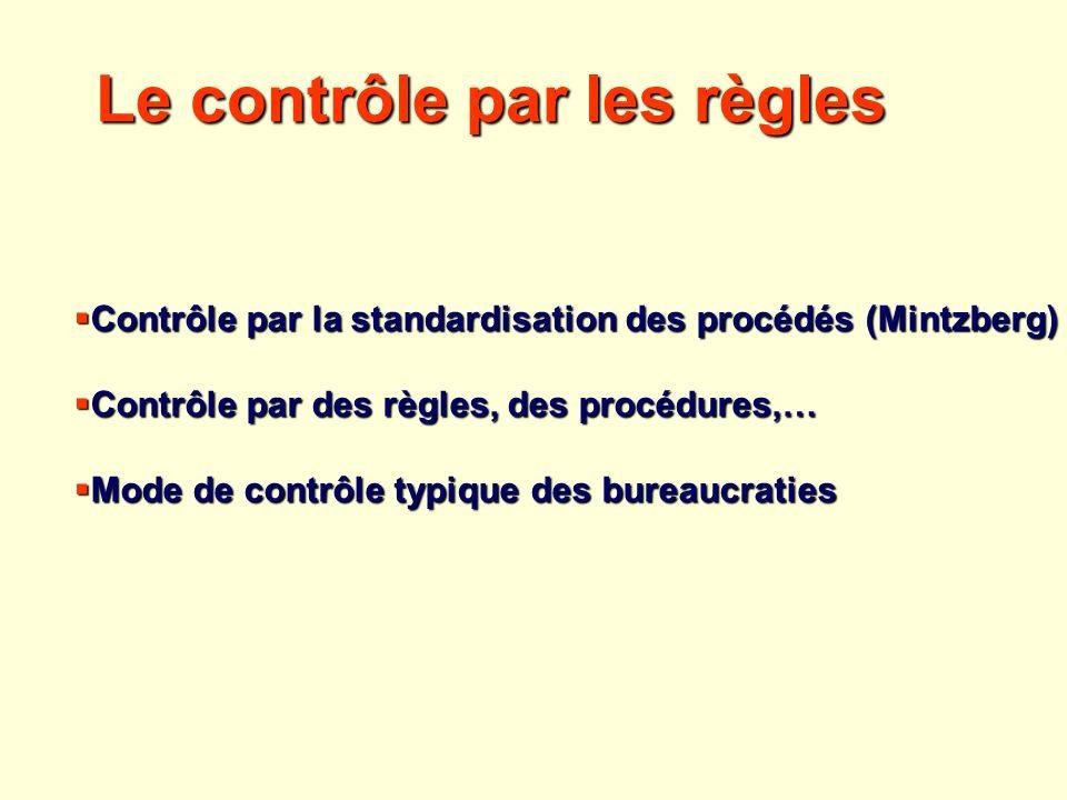 Le contrôle par les règles Contrôle par la standardisation des procédés (Mintzberg) Contrôle par la standardisation des procédés (Mintzberg) Contrôle