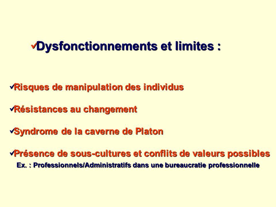 Dysfonctionnements et limites : Dysfonctionnements et limites : Risques de manipulation des individus Risques de manipulation des individus Résistance