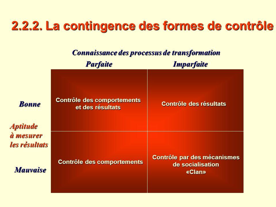 2.2.2. La contingence des formes de contrôle Connaissance des processus de transformation Aptitude à mesurer les résultats Bonne Mauvaise ParfaiteImpa