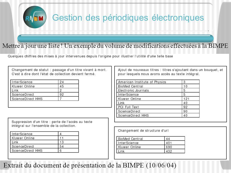Gestion des périodiques électroniques Mettre à jour une liste .