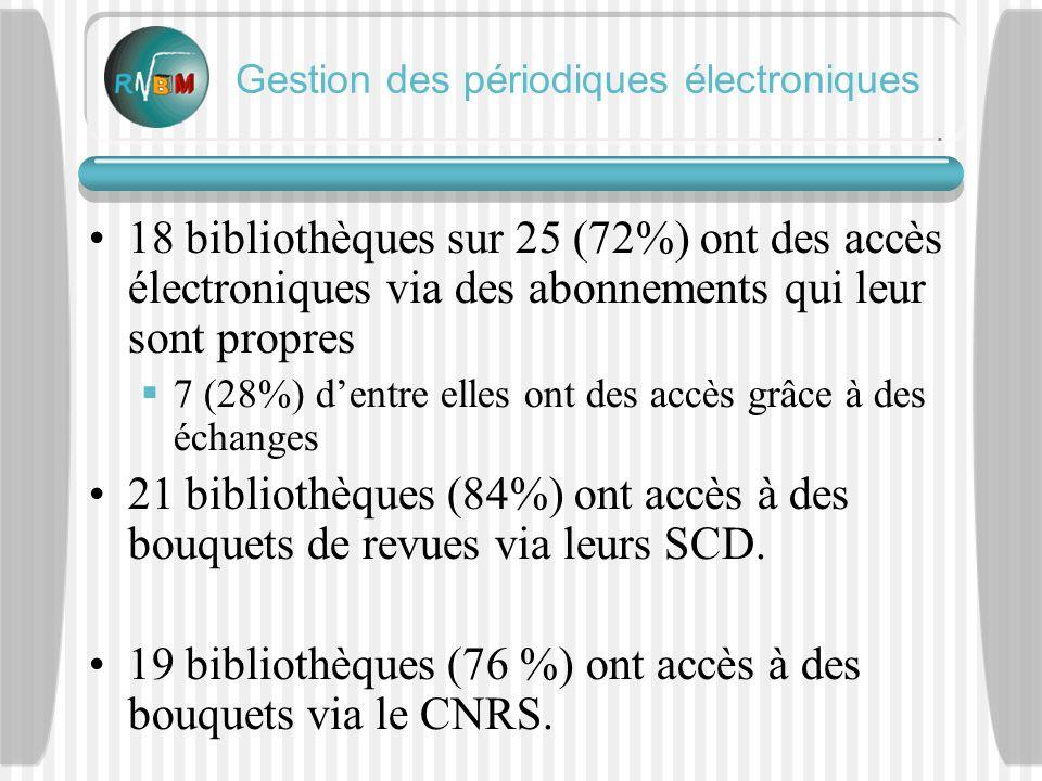 18 bibliothèques sur 25 (72%) ont des accès électroniques via des abonnements qui leur sont propres 7 (28%) dentre elles ont des accès grâce à des échanges 21 bibliothèques (84%) ont accès à des bouquets de revues via leurs SCD.