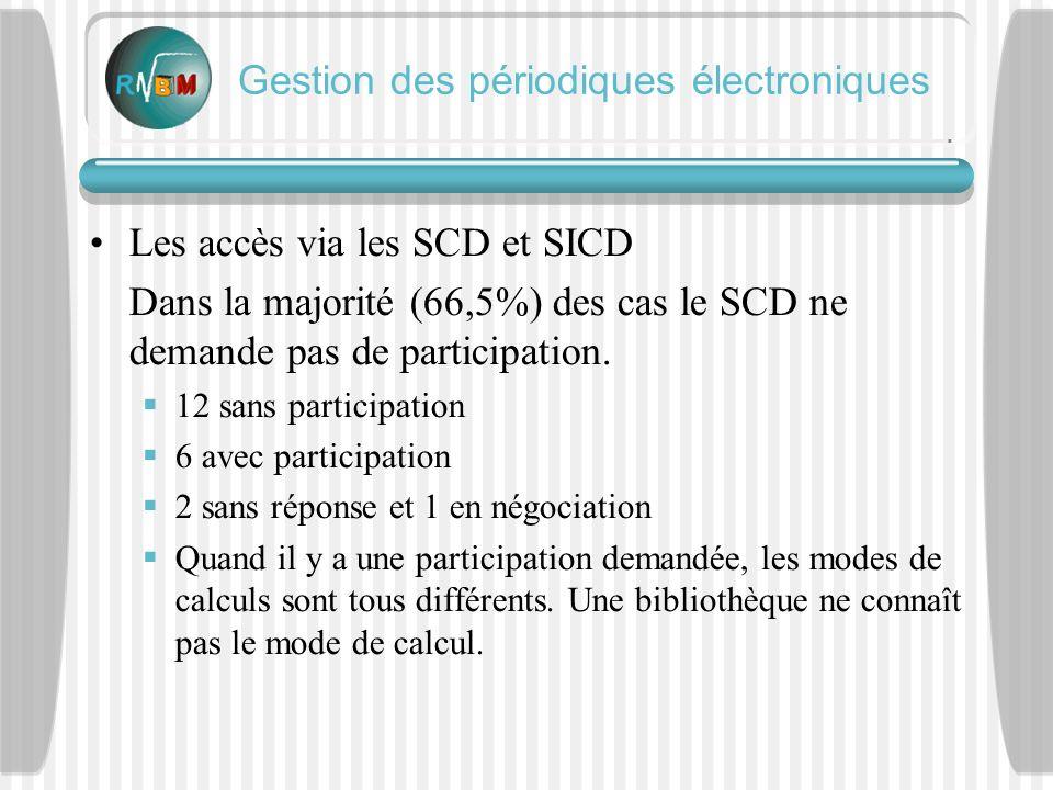 «...défini par le C.S.
