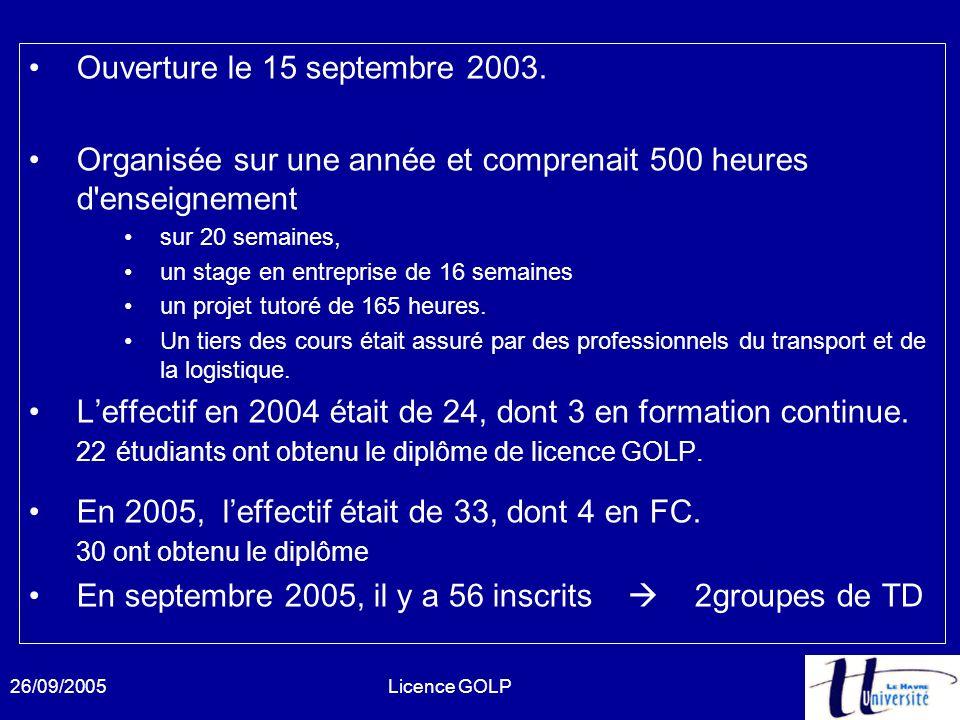 26/09/2005Licence GOLP Ouverture le 15 septembre 2003. Organisée sur une année et comprenait 500 heures d'enseignement sur 20 semaines, un stage en en