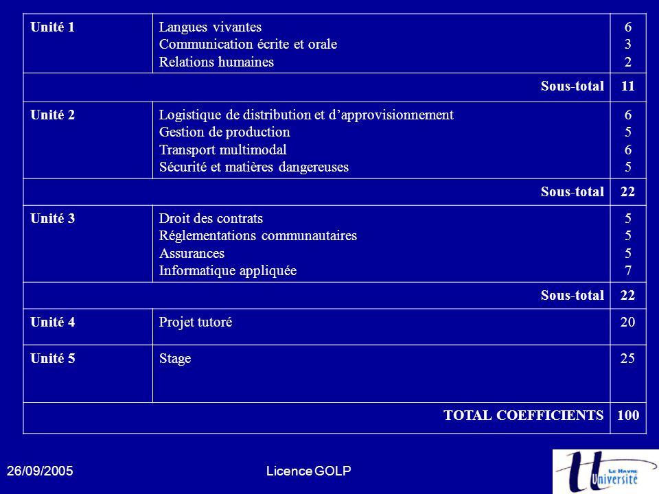 26/09/2005Licence GOLP Unité 1Langues vivantes Communication écrite et orale Relations humaines 632632 Sous-total11 Unité 2Logistique de distribution