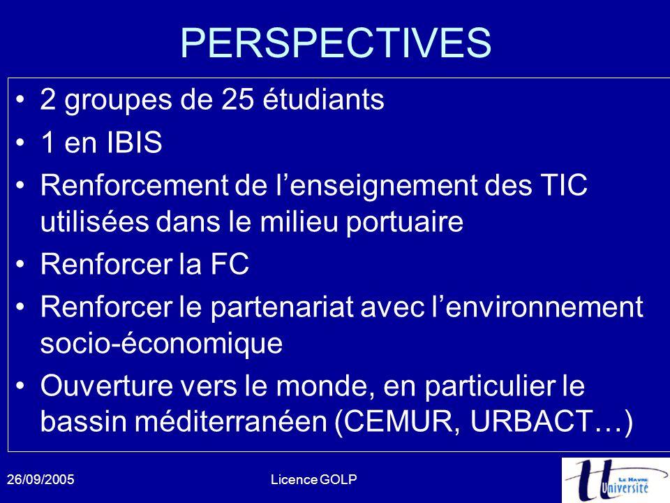 26/09/2005Licence GOLP PERSPECTIVES 2 groupes de 25 étudiants 1 en IBIS Renforcement de lenseignement des TIC utilisées dans le milieu portuaire Renfo