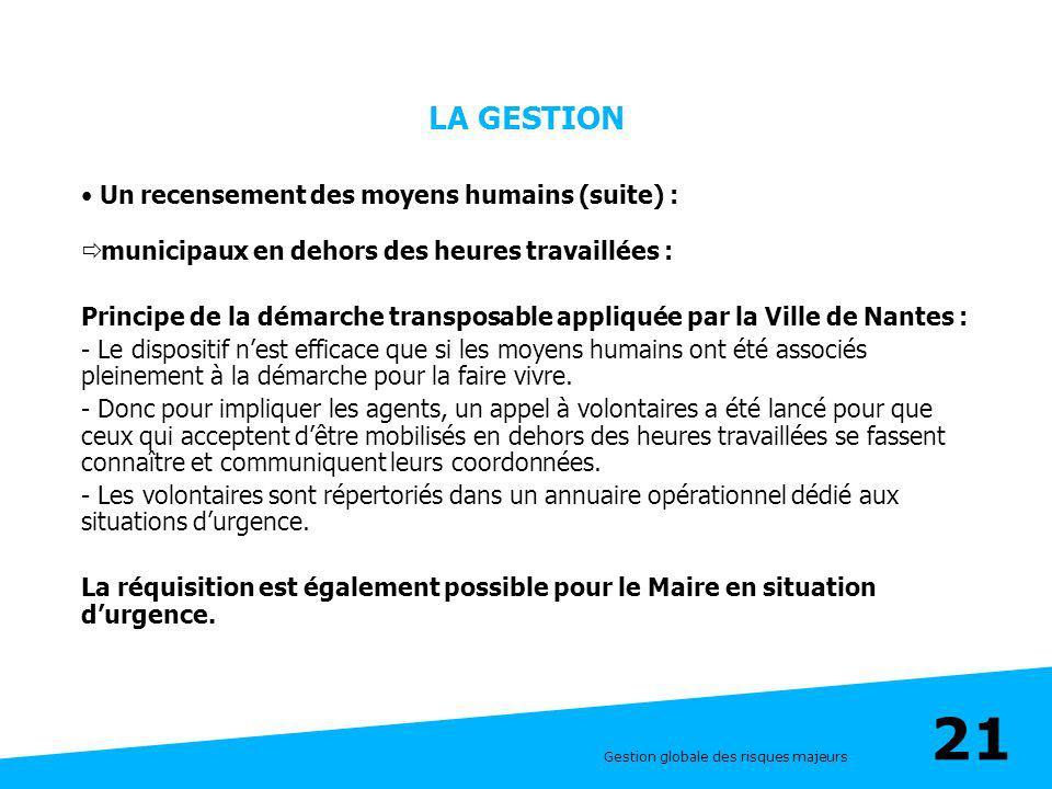 Gestion globale des risques majeurs 21 LA GESTION Un recensement des moyens humains (suite) : municipaux en dehors des heures travaillées : Principe d