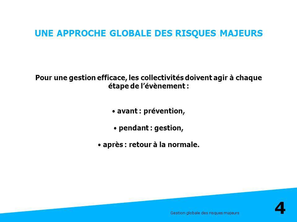 Gestion globale des risques majeurs 5 LA PREVENTION Surveillance des phénomènes : vigilance Objectif : alerter à temps les populations, être prêts à réagir.