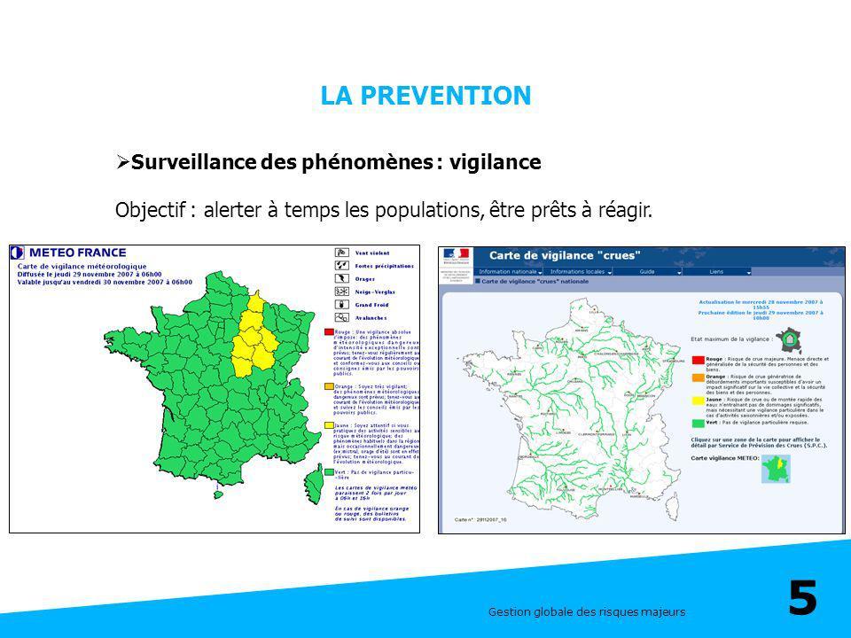 Gestion globale des risques majeurs 5 LA PREVENTION Surveillance des phénomènes : vigilance Objectif : alerter à temps les populations, être prêts à r