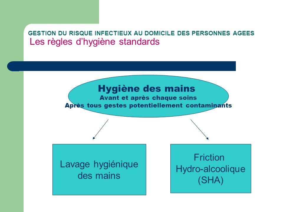 GESTION DU RISQUE INFECTIEUX AU DOMICILE DES PERSONNES AGEES Les règles dhygiène standards Hygiène des mains Avant et après chaque soins Après tous ge