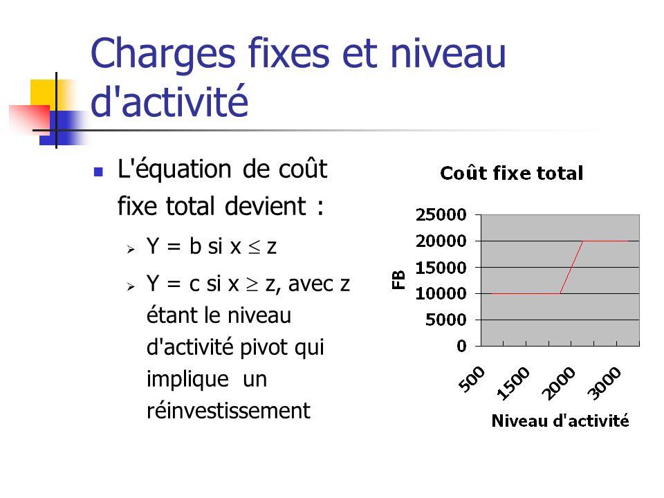 Charges fixes et niveau d activité L équation de coût fixe total devient : Y = b si x z Y = c si x z, avec z étant le niveau d activité pivot qui implique un réinvestissement