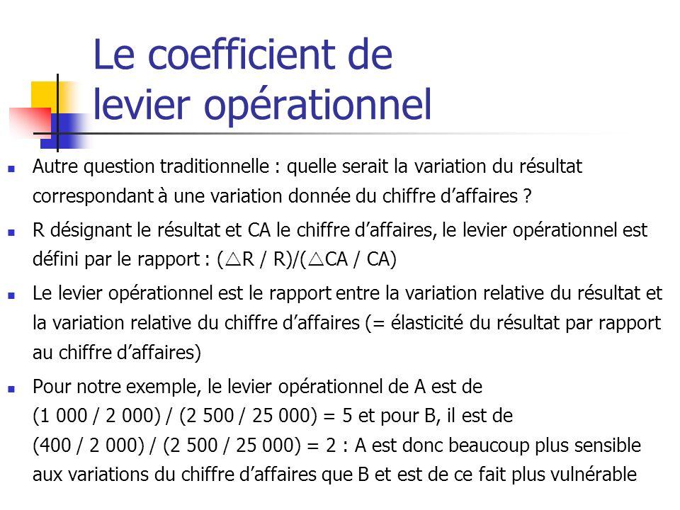Le coefficient de levier opérationnel Autre question traditionnelle : quelle serait la variation du résultat correspondant à une variation donnée du chiffre daffaires .