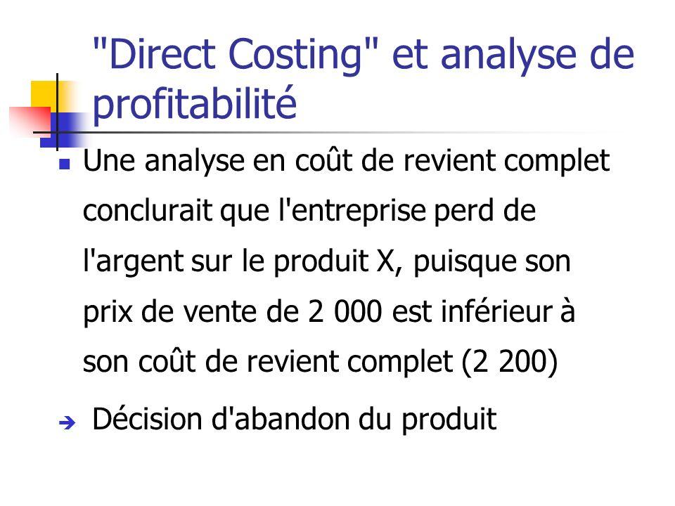 Direct Costing et analyse de profitabilité Une analyse en coût de revient complet conclurait que l entreprise perd de l argent sur le produit X, puisque son prix de vente de 2 000 est inférieur à son coût de revient complet (2 200) Décision d abandon du produit
