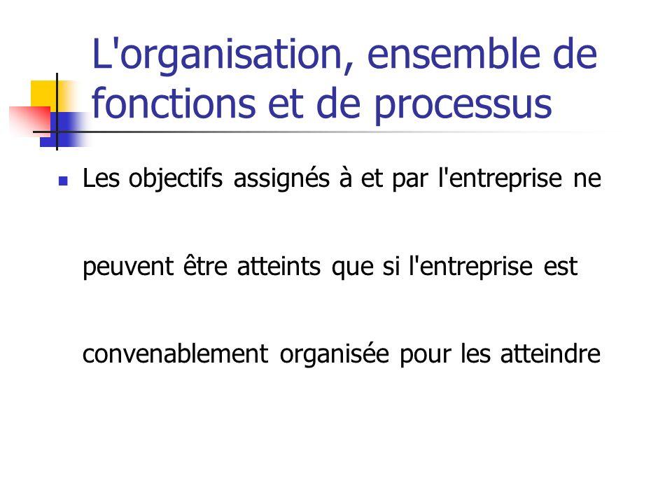 L organisation, ensemble de fonctions et de processus Les objectifs assignés à et par l entreprise ne peuvent être atteints que si l entreprise est convenablement organisée pour les atteindre