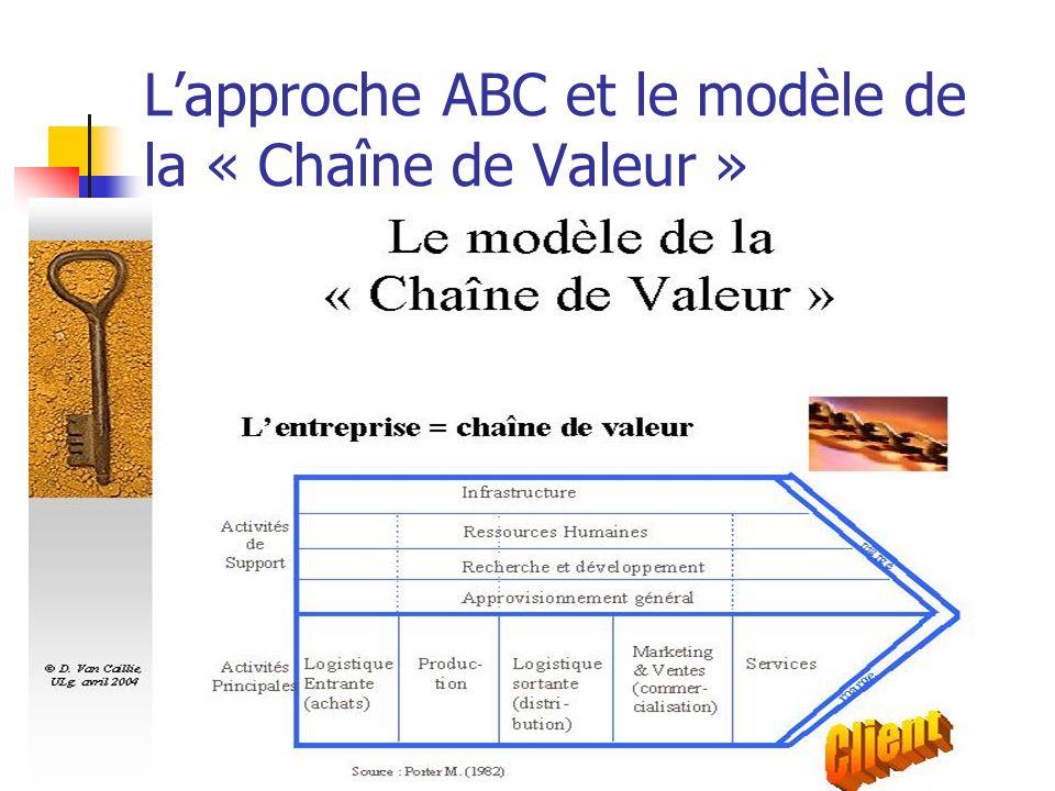 Lapproche ABC et le modèle de la « Chaîne de Valeur »
